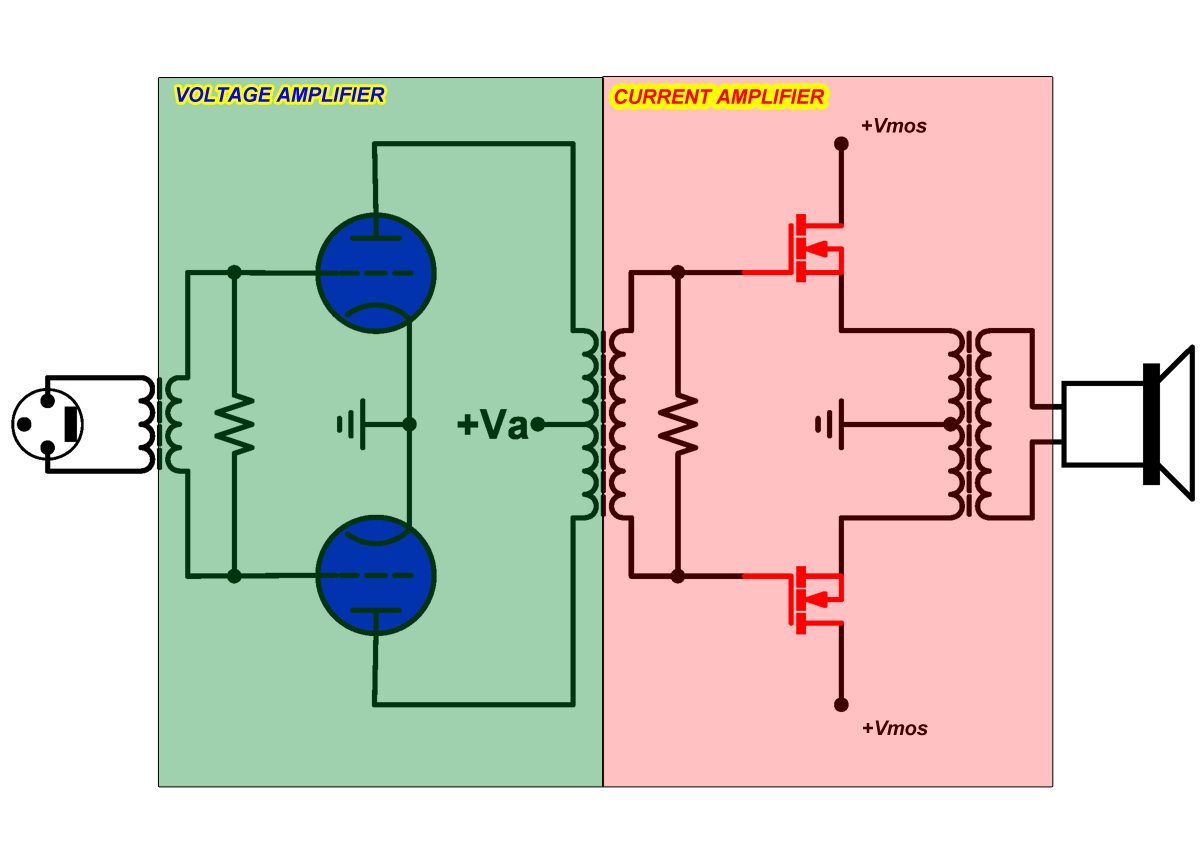Friendsofaudio Produkte Canever Audio Lascala Poweramp Mosfet Amplifier Wiring Diagram Fig2 The Basic Circuit Of Power Amp One Channel
